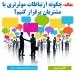 http://www.sallesacademy.com/communication/