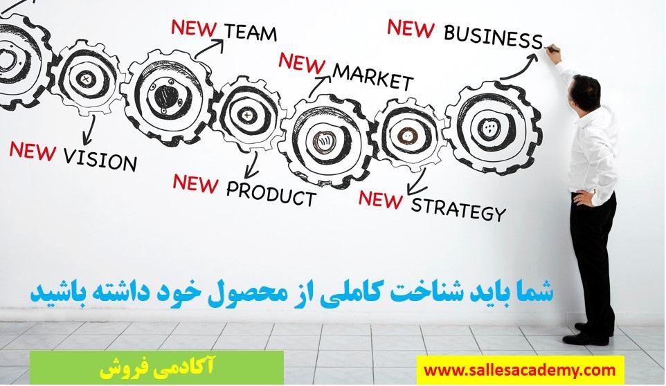 استفاده از مناسبت ها در بازاریابی و فروش